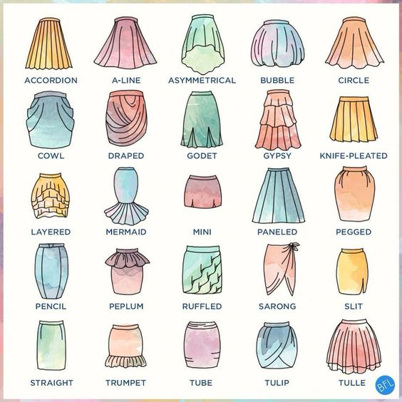 5 Types Of Skirts Every Fashionista Should Own Simply Andreea